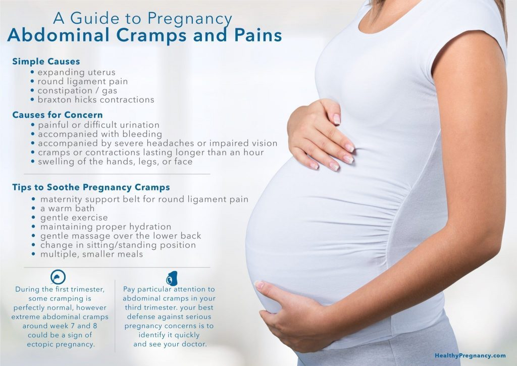 Your Guide To Pregnancy Abdominal Cramps