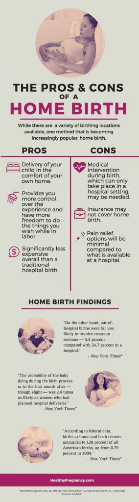 The Pros And Cons Of Planning A Home Birth