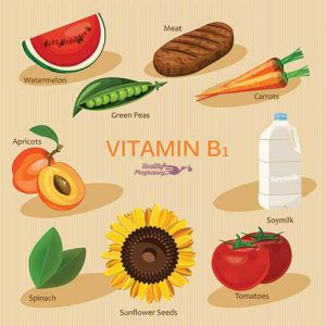 The Power of B Vitamins in Prenatal Nutrition