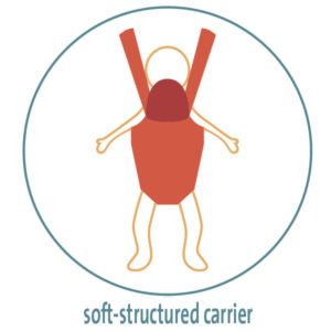 A New Parent's Guide to Buying a Baby Carrier 3