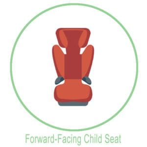 A New Parent's Guide to Buying a Car Seat 3