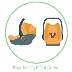 A New Parent's Guide to Buying a Car Seat 4
