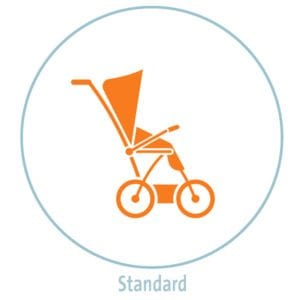 A New Parent's Guide to Buying a Stroller 6