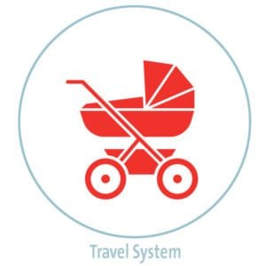 A New Parent's Guide to Buying a Stroller 7