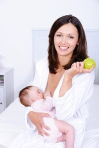 The Importance of Maintaining a Healthy Lactation Diet 1